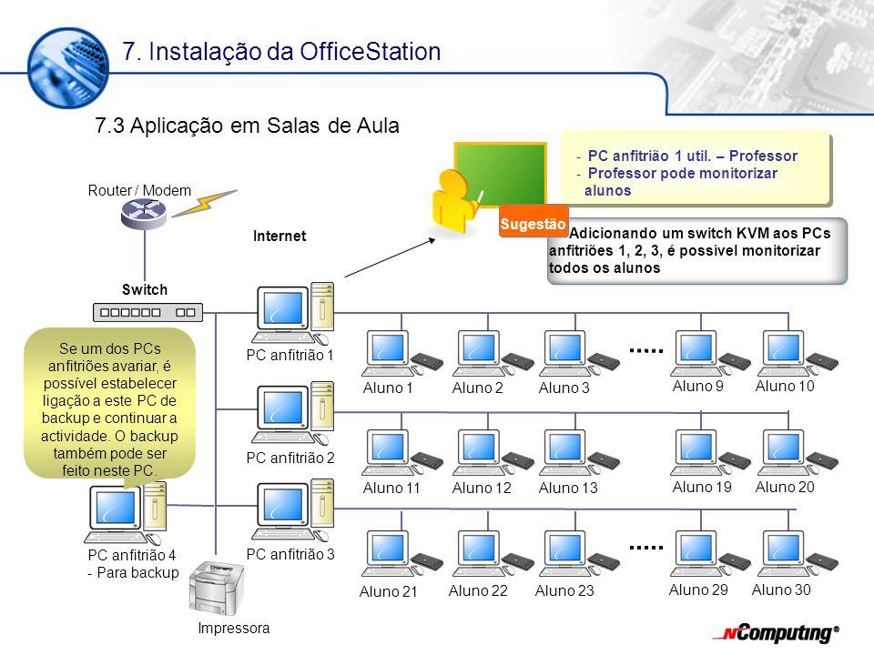 7.3 Aplicação em Salas de Aula PC anfitrião 1 Aluno 1 Aluno 2Aluno 3 Aluno 9Aluno 10 - PC anfitrião 1 util.
