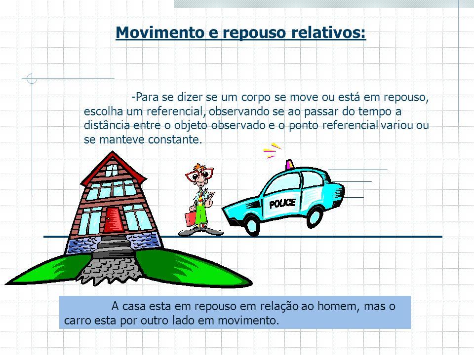 Movimento e repouso relativos: -Para se dizer se um corpo se move ou está em repouso, escolha um referencial, observando se ao passar do tempo a distância entre o objeto observado e o ponto referencial variou ou se manteve constante.