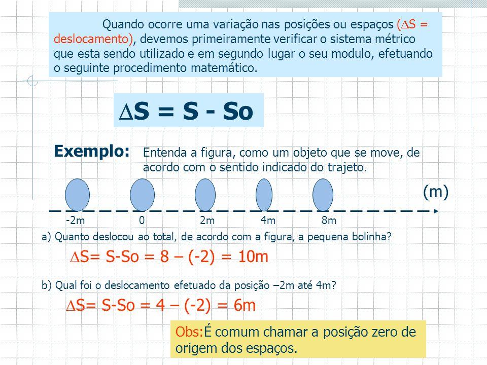 Quando ocorre uma variação nas posições ou espaços (  S = deslocamento), devemos primeiramente verificar o sistema métrico que esta sendo utilizado e em segundo lugar o seu modulo, efetuando o seguinte procedimento matemático.