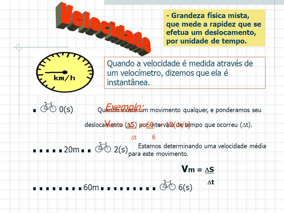 Quando ocorre uma variação nas posições ou espaços (  S = deslocamento), devemos primeiramente verificar o sistema métrico que esta sendo utilizado e