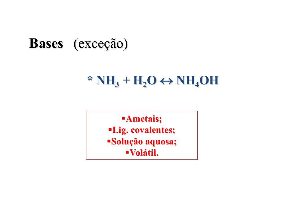 Bases * NH 3 + H 2 O  NH 4 OH  Ametais;  Lig. covalentes;  Solução aquosa;  Volátil. (exceção)