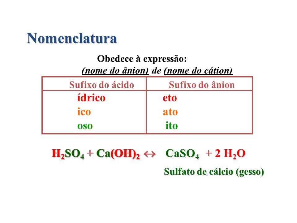 Obedece à expressão: (nome do ânion) de (nome do cátion) Nomenclatura Sufixo do ácido Sufixo do ânion ídrico eto ico ato oso ito H 2 SO 4 + Ca(OH) 2 