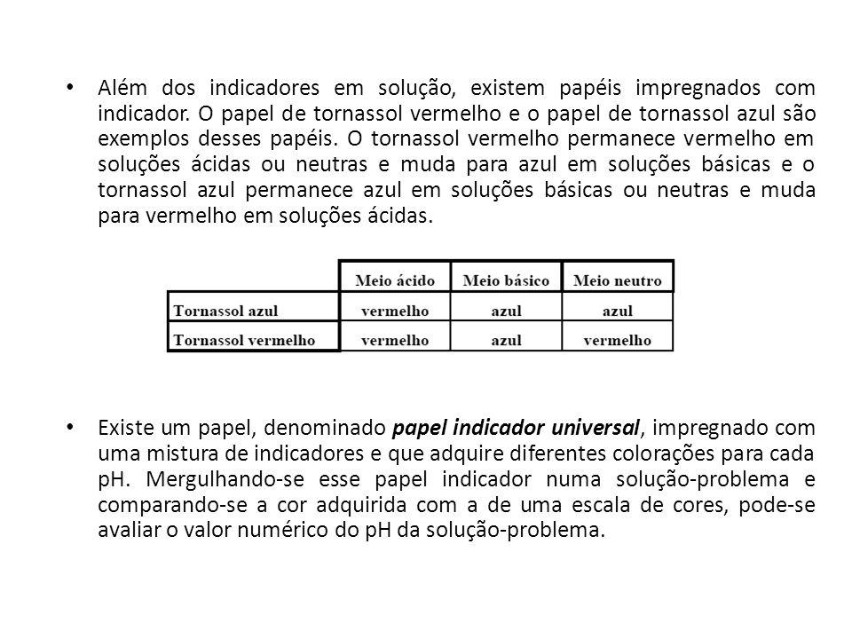 Além dos indicadores em solução, existem papéis impregnados com indicador. O papel de tornassol vermelho e o papel de tornassol azul são exemplos dess