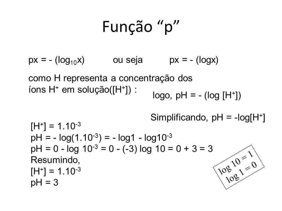 """Função """"p"""" px = - (log 10 x)ou sejapx = - (logx) logo, pH = - (log [H + ]) como H representa a concentração dos íons H + em solução([H + ]) : Simplifi"""