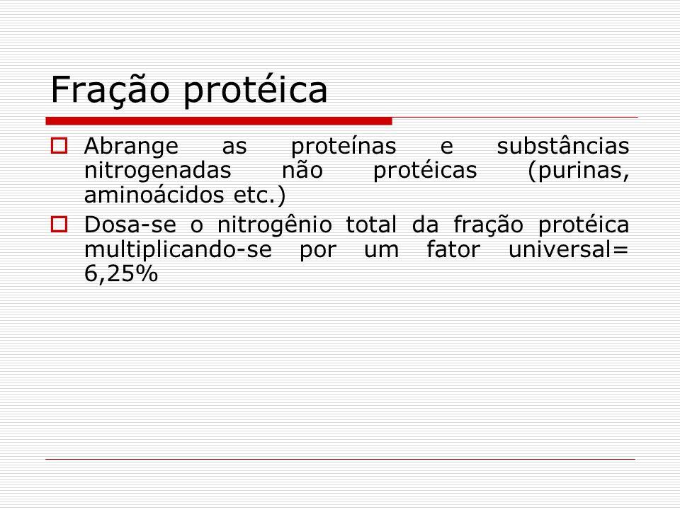 Fração protéica  Abrange as proteínas e substâncias nitrogenadas não protéicas (purinas, aminoácidos etc.)  Dosa-se o nitrogênio total da fração pro