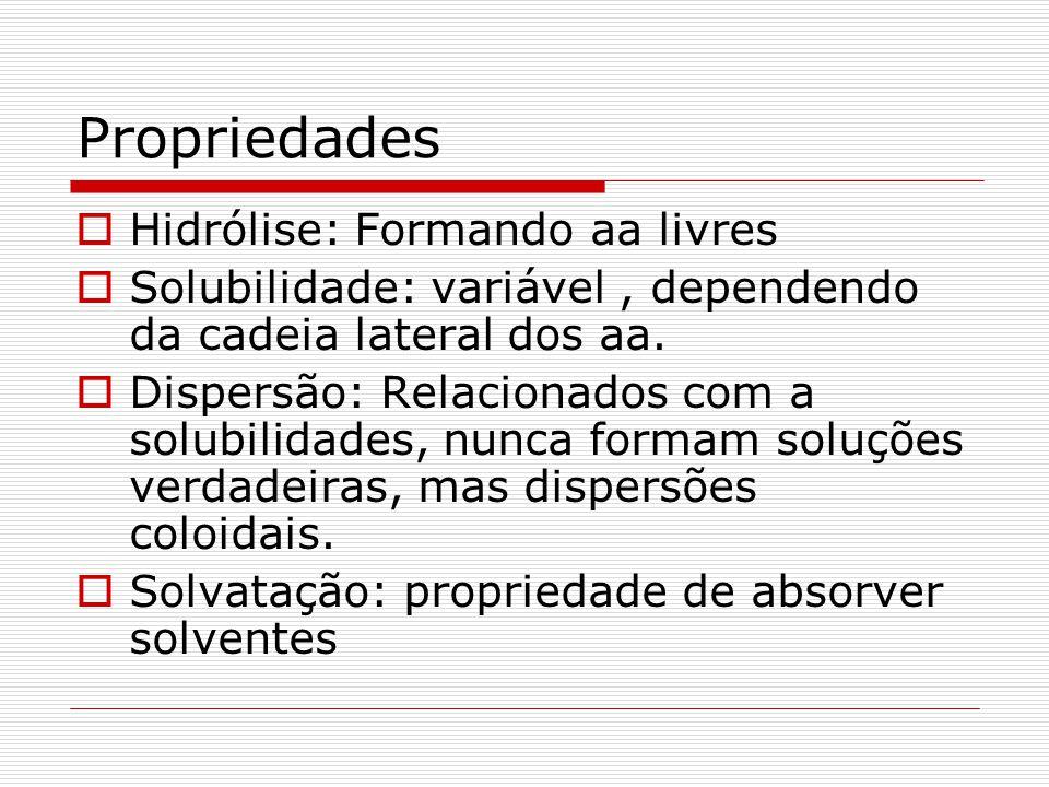 Propriedades  Hidrólise: Formando aa livres  Solubilidade: variável, dependendo da cadeia lateral dos aa.  Dispersão: Relacionados com a solubilida