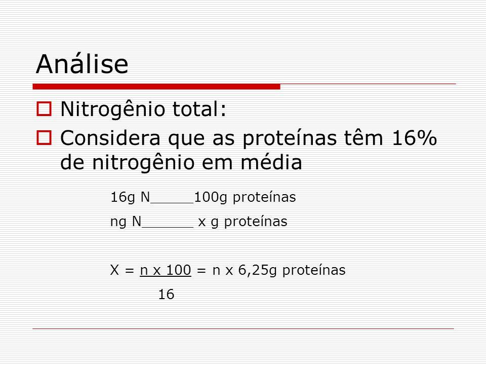 Análise  Nitrogênio total:  Considera que as proteínas têm 16% de nitrogênio em média 16g N_____100g proteínas ng N______ x g proteínas X = n x 100