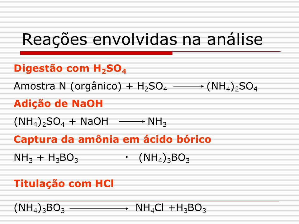 Reações envolvidas na análise Digestão com H 2 SO 4 Amostra N (orgânico) + H 2 SO 4 (NH 4 ) 2 SO 4 Adição de NaOH (NH 4 ) 2 SO 4 + NaOH NH 3 Captura d
