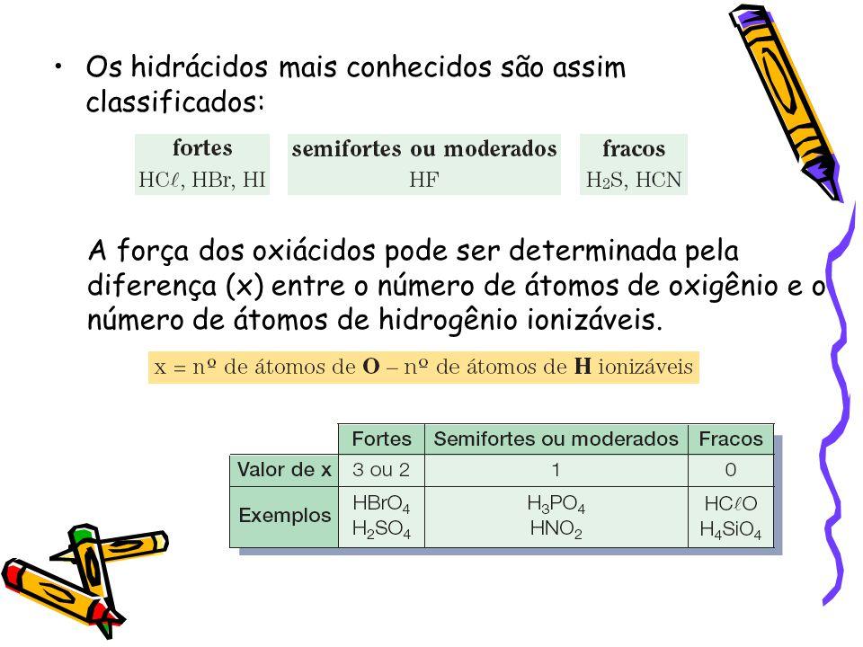 Os hidrácidos mais conhecidos são assim classificados: A força dos oxiácidos pode ser determinada pela diferença (x) entre o número de átomos de oxigênio e o número de átomos de hidrogênio ionizáveis.