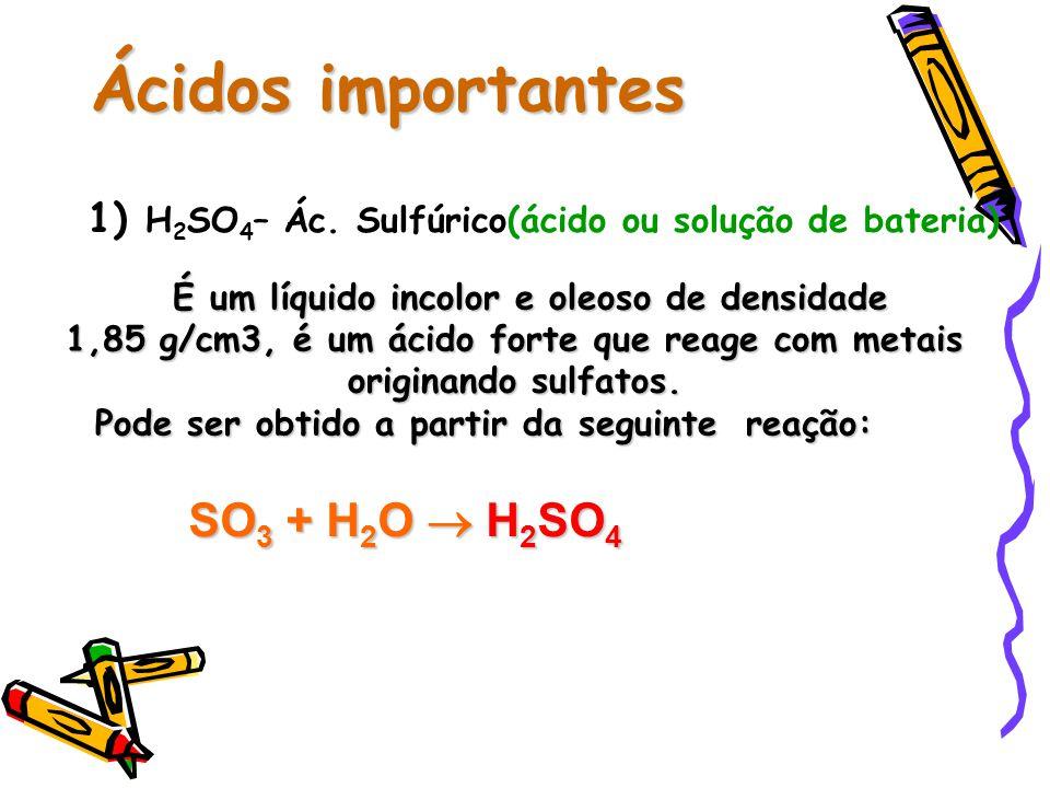 Ácidos importantes 1) H 2 SO 4 – Ác.