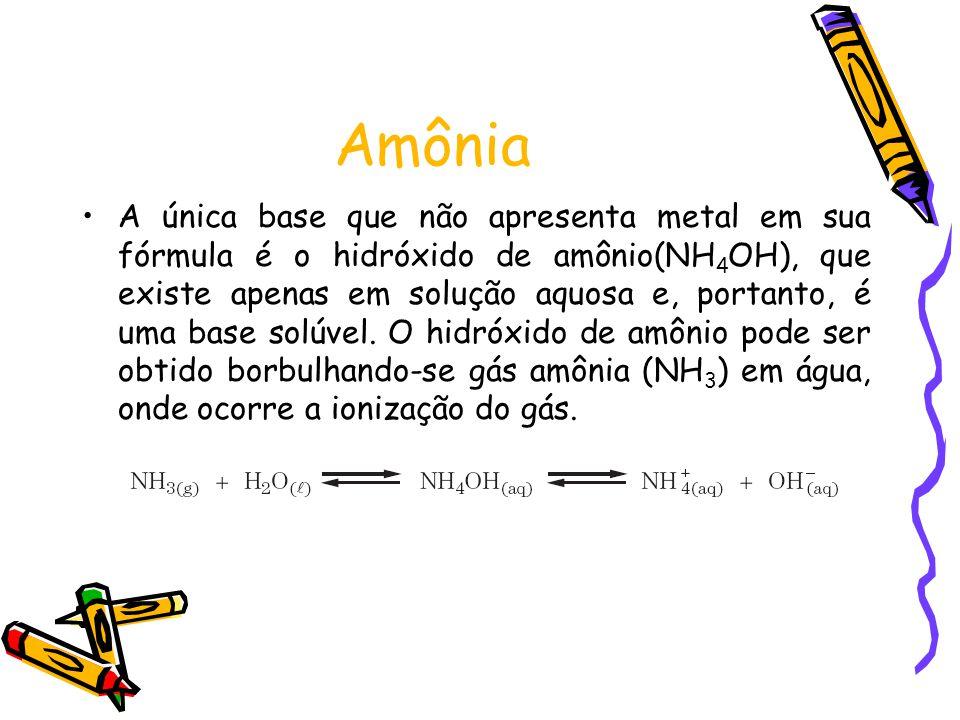 Amônia A única base que não apresenta metal em sua fórmula é o hidróxido de amônio(NH 4 OH), que existe apenas em solução aquosa e, portanto, é uma base solúvel.
