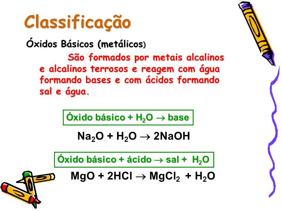 Classificação Óxidos Básicos (metálicos ) São formados por metais alcalinos e alcalinos terrosos e reagem com água formando bases e com ácidos formando sal e água.