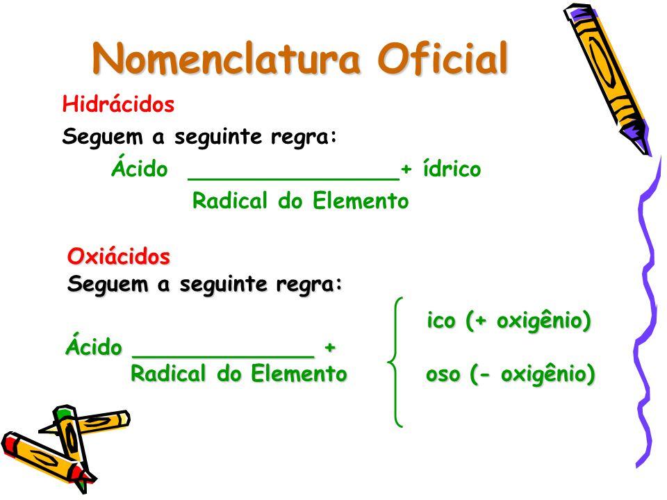 NaNO 3 – Nitrato de sódio (Salitre do Chile) É um sólido cristalizado no sistema cúbico, além de ser um ótimo oxidante para reações químicas.