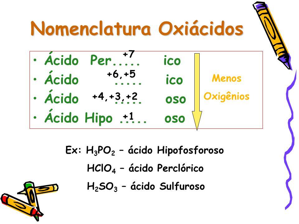 Nomenclatura Oxiácidos Ácido Per.....ico Ácido.....