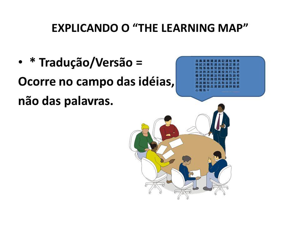 """EXPLICANDO O """"THE LEARNING MAP"""" * Tradução/Versão = Ocorre no campo das idéias, não das palavras."""