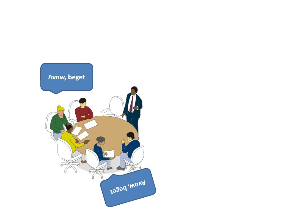 Procedimento muda em aulas seguintes Português – Inglês = SPEAKING Inglês – Português = LISTENING Quando mudar.