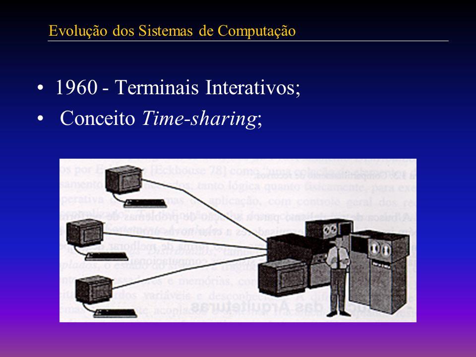 Evolução dos Sistemas de Computação 1960 - Terminais Interativos; Conceito Time-sharing;