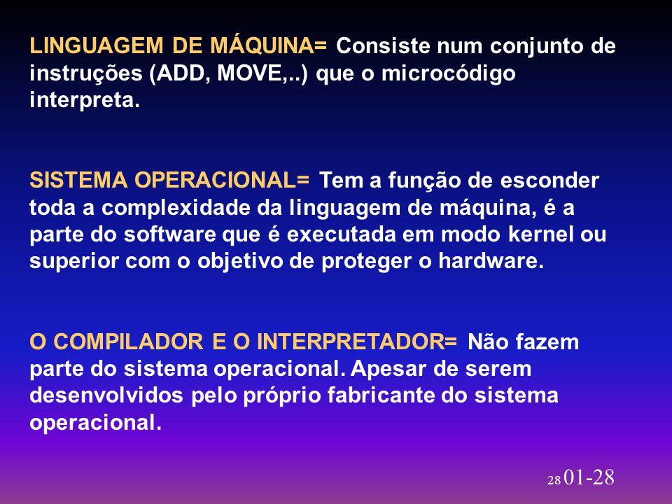 28 01-28 LINGUAGEM DE MÁQUINA= Consiste num conjunto de instruções (ADD, MOVE,..) que o microcódigo interpreta. SISTEMA OPERACIONAL= Tem a função de e