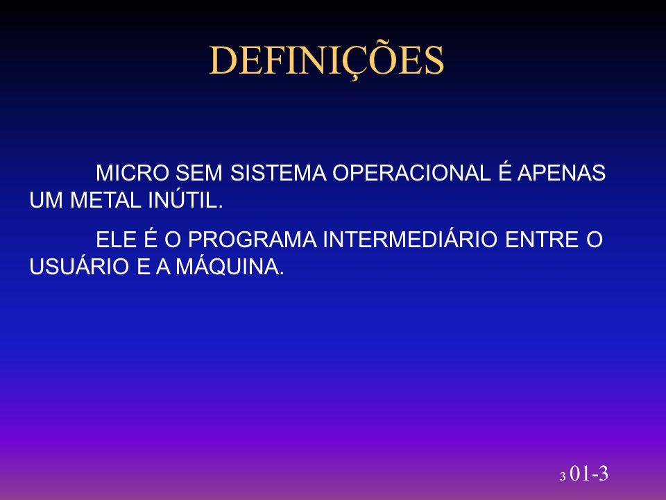 3 01-3 DEFINIÇÕES MICRO SEM SISTEMA OPERACIONAL É APENAS UM METAL INÚTIL. ELE É O PROGRAMA INTERMEDIÁRIO ENTRE O USUÁRIO E A MÁQUINA.