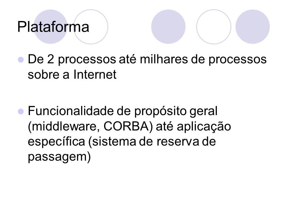 Plataforma De 2 processos até milhares de processos sobre a Internet Funcionalidade de propósito geral (middleware, CORBA) até aplicação específica (sistema de reserva de passagem)