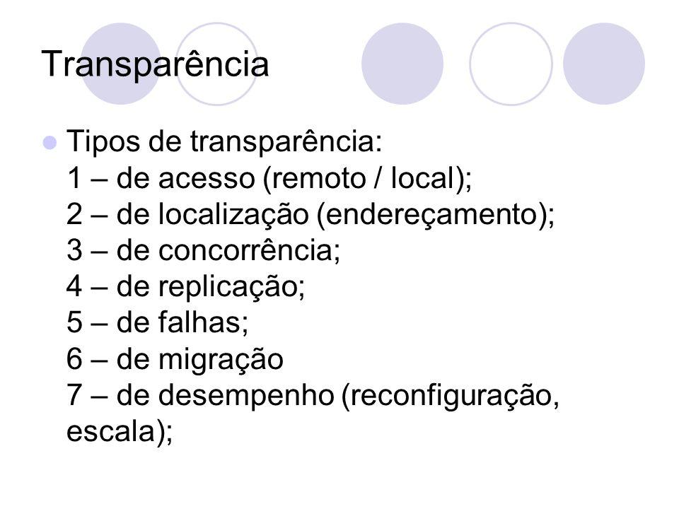 Transparência Tipos de transparência: 1 – de acesso (remoto / local); 2 – de localização (endereçamento); 3 – de concorrência; 4 – de replicação; 5 – de falhas; 6 – de migração 7 – de desempenho (reconfiguração, escala);