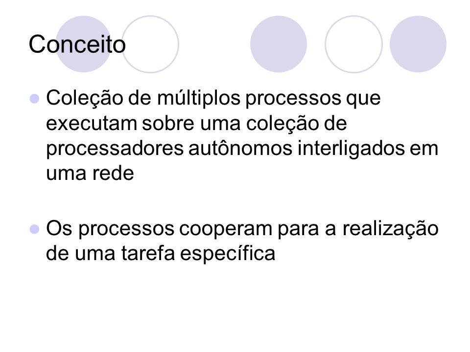 Conceito Coleção de múltiplos processos que executam sobre uma coleção de processadores autônomos interligados em uma rede Os processos cooperam para a realização de uma tarefa específica
