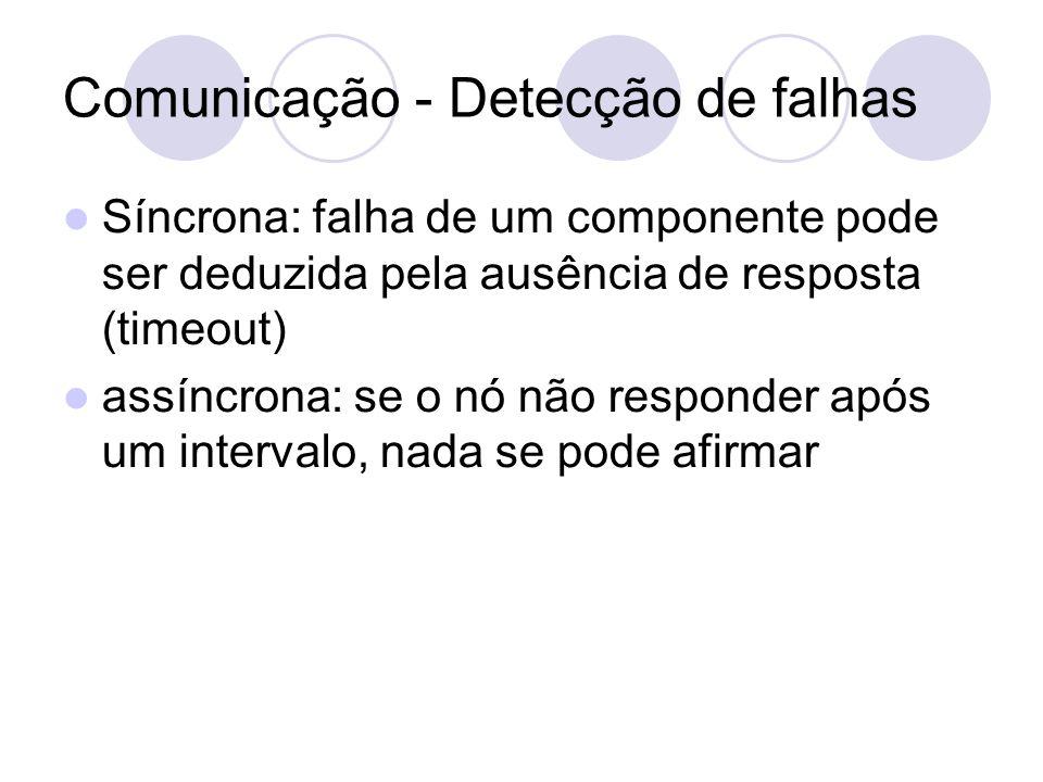 Comunicação - Detecção de falhas Síncrona: falha de um componente pode ser deduzida pela ausência de resposta (timeout) assíncrona: se o nó não responder após um intervalo, nada se pode afirmar