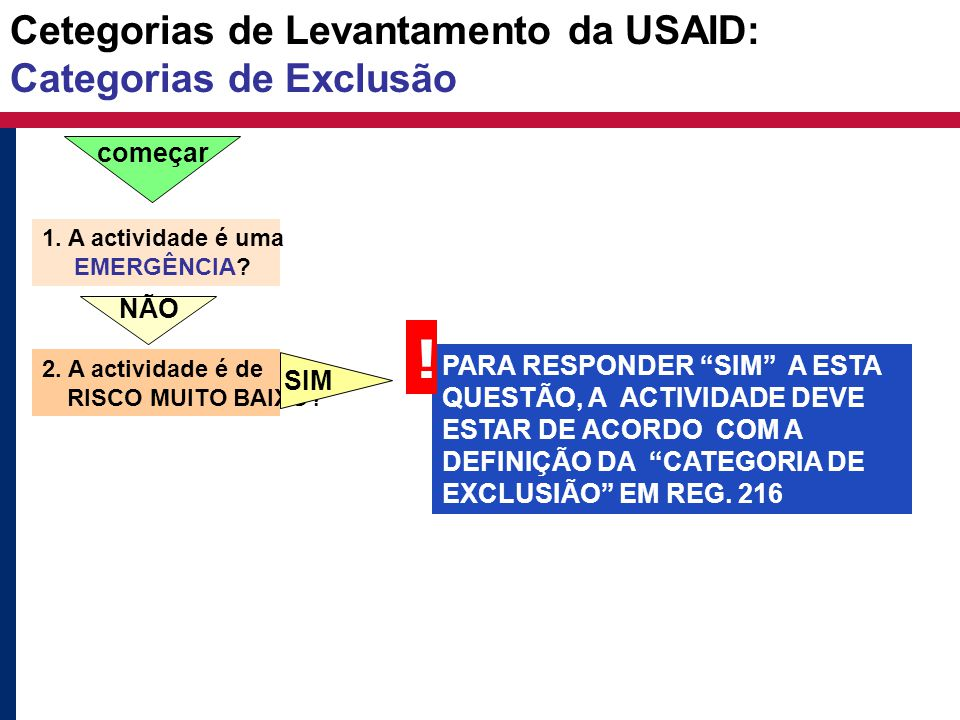 Cetegorias de Levantamento da USAID: Categorias de Exclusão 1.