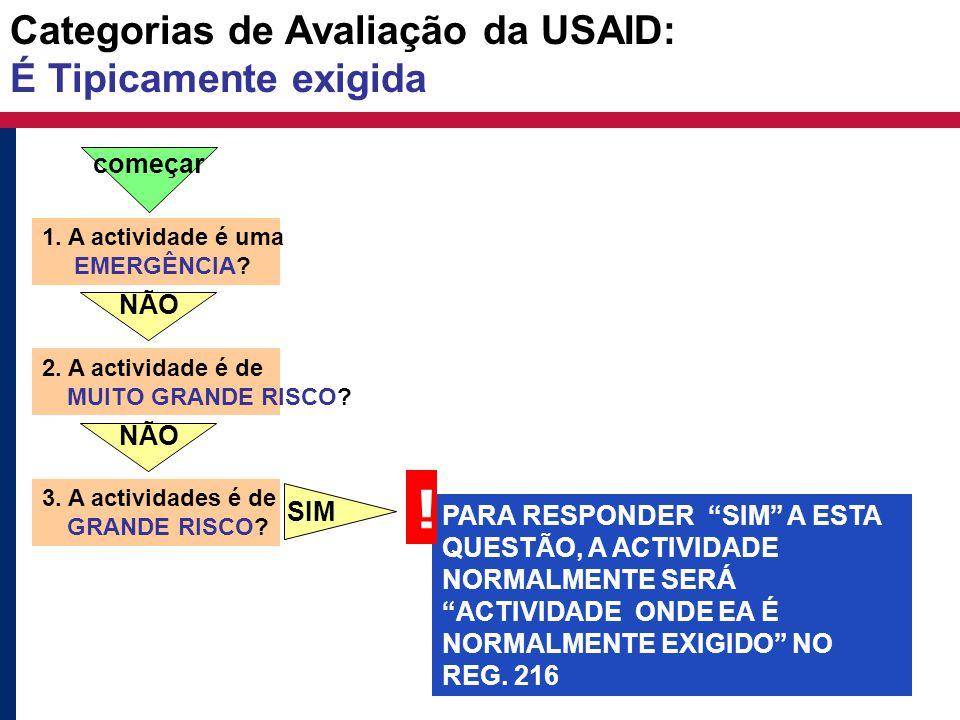Categorias de Avaliação da USAID: É Tipicamente exigida 1. A actividade é uma EMERGÊNCIA? NÃO 2. A actividade é de MUITO GRANDE RISCO? 3. A actividade