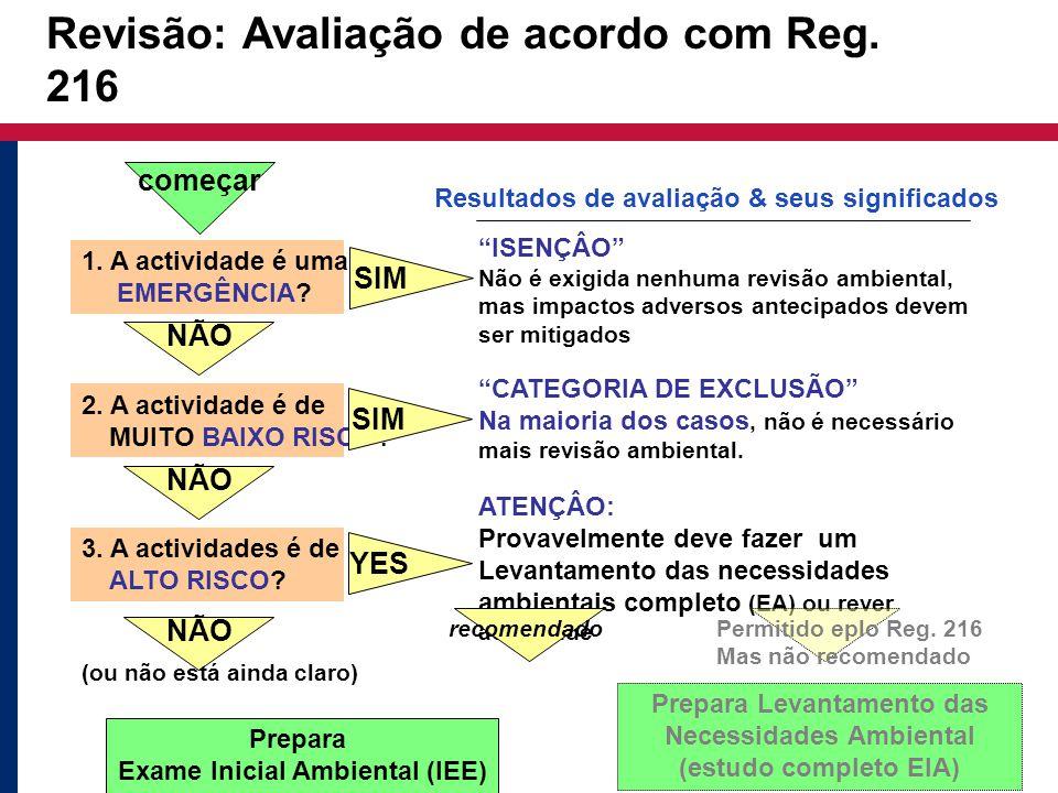 Revisão: Avaliação de acordo com Reg. 216 1. A actividade é uma EMERGÊNCIA? NÃO 2. A actividade é de MUITO BAIXO RISCO? 3. A actividades é de ALTO RIS