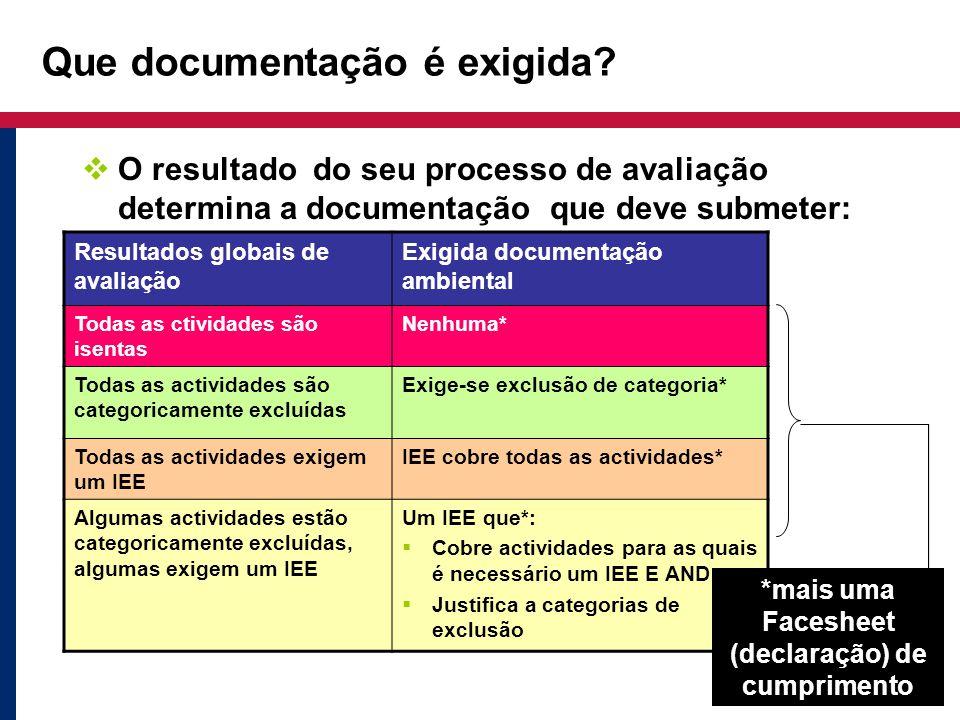 Que documentação é exigida?  O resultado do seu processo de avaliação determina a documentação que deve submeter: Resultados globais de avaliação Exi