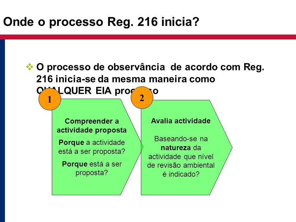 Onde o processo Reg. 216 inicia?  O processo de observância de acordo com Reg. 216 inicia-se da mesma maneira como QUALQUER EIA processo Compreender