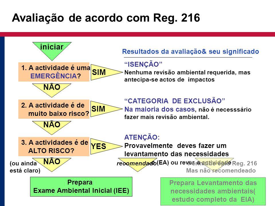 Avaliação de acordo com Reg. 216 1. A actividade é uma EMERGÊNCIA? NÃO 2. A actividade é de muito baixo risco? 3. A actividades é de ALTO RISCO? Prepa