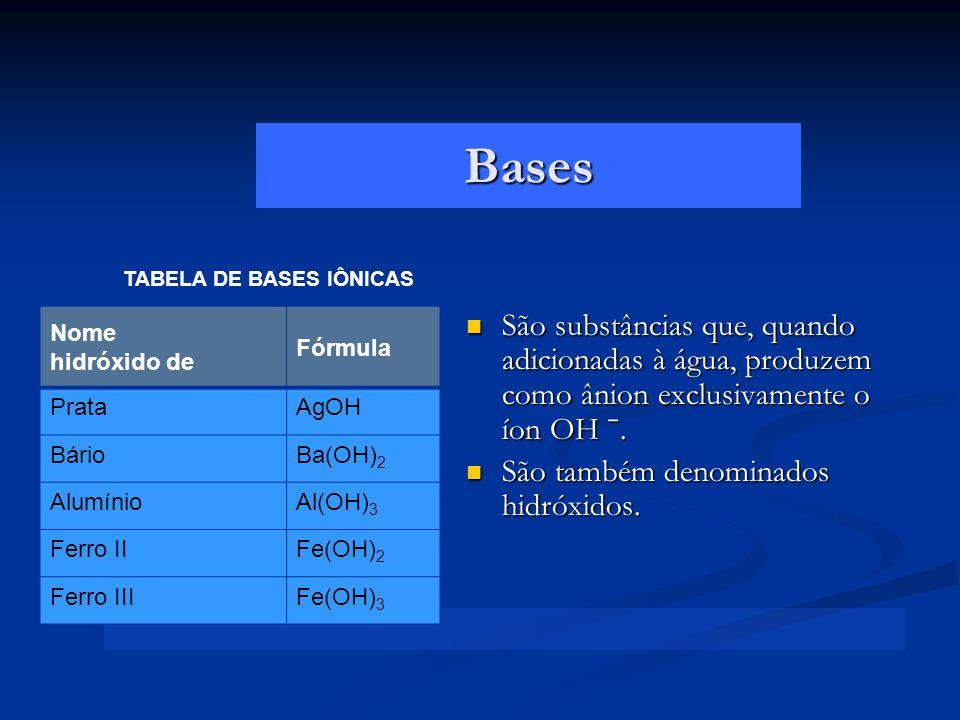 Bases São substâncias que, quando adicionadas à água, produzem como ânion exclusivamente o íon OH ⁻. São substâncias que, quando adicionadas à água, p