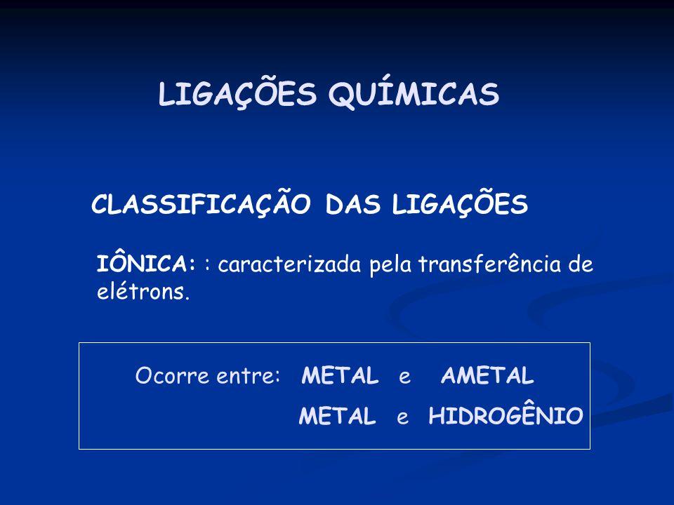LIGAÇÕES QUÍMICAS CLASSIFICAÇÃO DAS LIGAÇÕES IÔNICA: : caracterizada pela transferência de elétrons. Ocorre entre: METAL e AMETAL METAL e HIDROGÊNIO