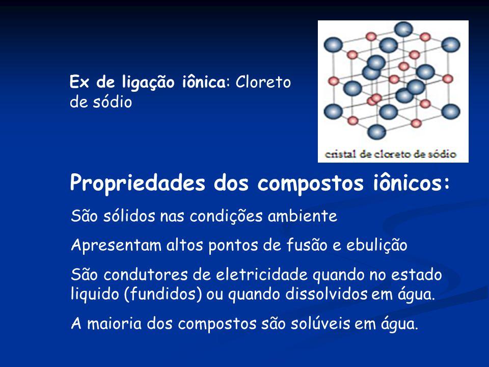 Os sais A maioria dos sais que contêm metais representativos têm cor branca (por exemplo: NaCl).