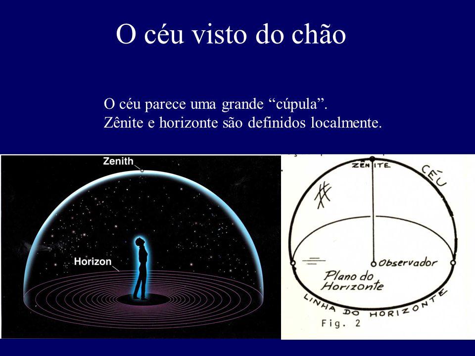 O céu visto do chão O céu parece uma grande cúpula . Zênite e horizonte são definidos localmente.