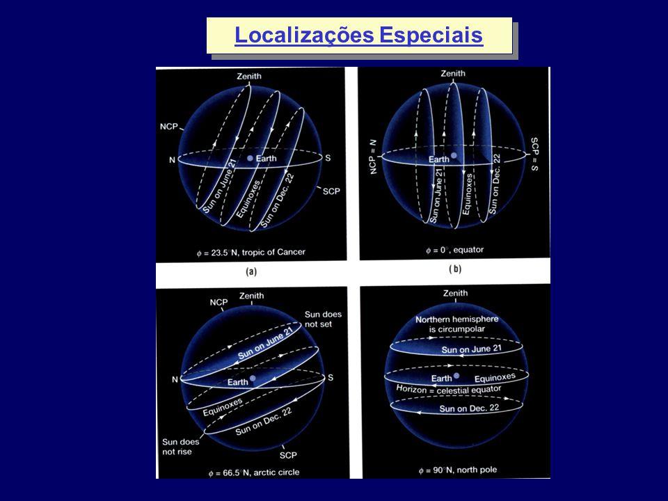 Localizações Especiais