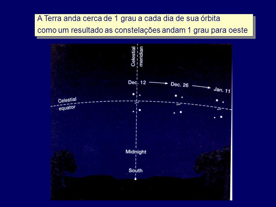A Terra anda cerca de 1 grau a cada dia de sua órbita como um resultado as constelações andam 1 grau para oeste A Terra anda cerca de 1 grau a cada dia de sua órbita como um resultado as constelações andam 1 grau para oeste
