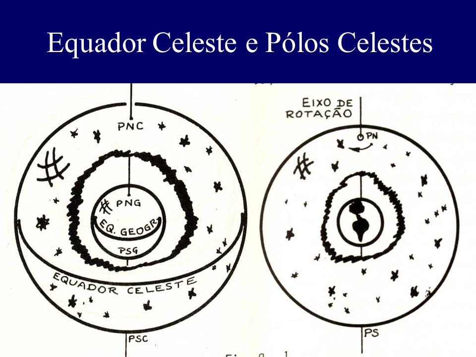 Equador Celeste e Pólos Celestes
