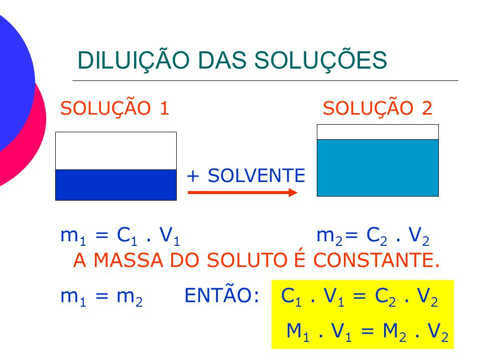 EXEMPLO: DISSOLVEU-SE 1Og DE NaOH(40g/MOL) EM 90g DE ÁGUA (18g/mol). CALCULE A FRAÇÃO MOLAR DO SOLUTO. RESOLUÇÃO: Cálculo de n: nNaOH=10g/ 40g/MOL = 0