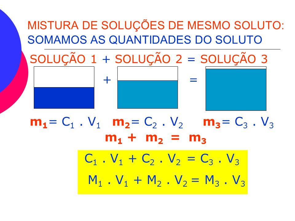 DILUIÇÃO DAS SOLUÇÕES SOLUÇÃO 1 SOLUÇÃO 2 + SOLVENTE m 1 = C 1. V 1 m 2 = C 2. V 2 A MASSA DO SOLUTO É CONSTANTE. m 1 = m 2 ENTÃO: C 1. V 1 = C 2. V 2