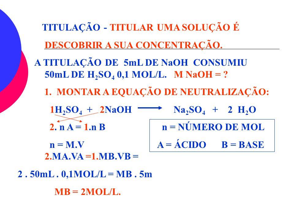 MISTURA DE SOLUÇÕES DE MESMO SOLUTO: SOMAMOS AS QUANTIDADES DO SOLUTO SOLUÇÃO 1 + SOLUÇÃO 2 = SOLUÇÃO 3 + = m 1 = C 1. V 1 m 2 = C 2. V 2 m 3 = C 3. V