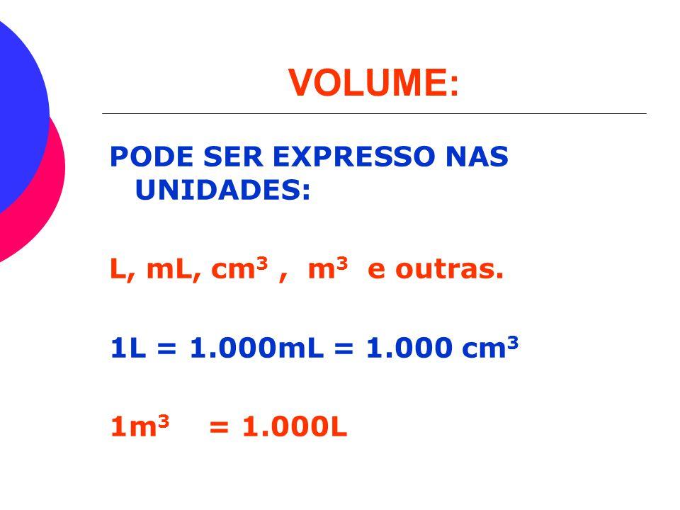 QUANTIDADE PODE SER EXPRESSA EM:  MASSA: g, Kg, mg, t. 1 Kg = 1.000g 1g = 1.000 mg. 1t = 10 6 g = 1.000.000g