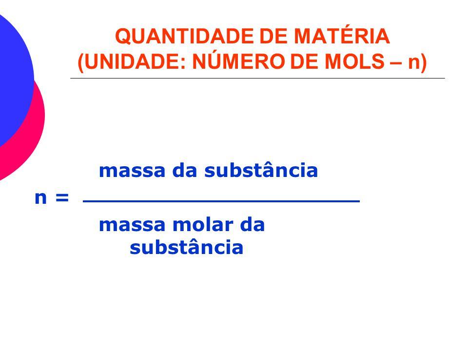 VOLUME: PODE SER EXPRESSO NAS UNIDADES: L, mL, cm 3, m 3 e outras. 1L = 1.000mL = 1.000 cm 3 1m 3 = 1.000L