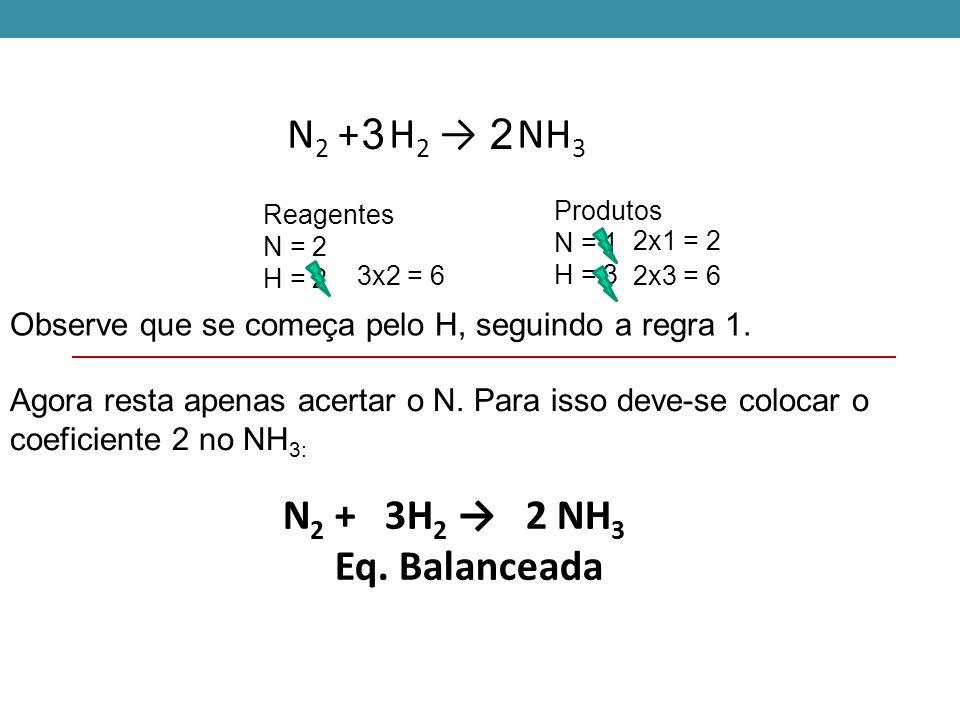 Reagentes N = 2 H = 2 Produtos N = 1 H = 3 Observe que se começa pelo H, seguindo a regra 1.