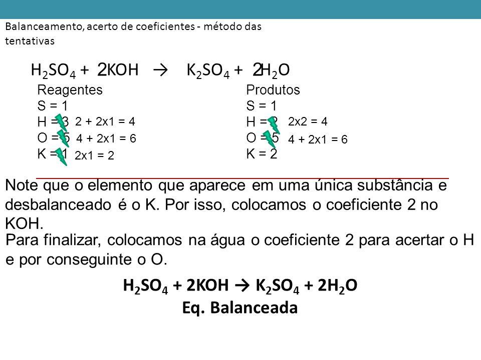 Balanceamento, acerto de coeficientes - método das tentativas H 2 SO 4 + KOH → K 2 SO 4 + H 2 O Reagentes S = 1 H = 3 O = 5 K = 1 Produtos S = 1 H = 2 O = 5 K = 2 Note que o elemento que aparece em uma única substância e desbalanceado é o K.