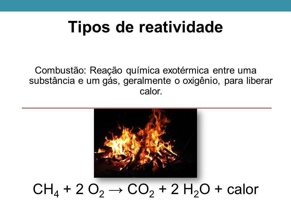 Tipos de reatividade Combustão: Reação química exotérmica entre uma substância e um gás, geralmente o oxigênio, para liberar calor.