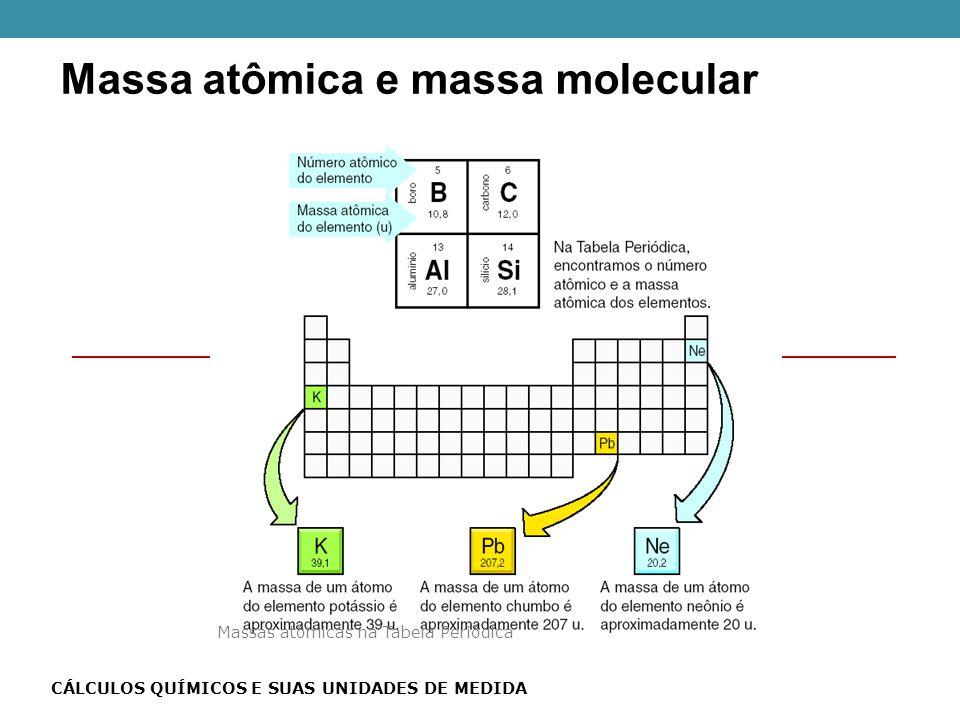 Massa atômica e massa molecular Massas atômicas na Tabela Periódica CÁLCULOS QUÍMICOS E SUAS UNIDADES DE MEDIDA