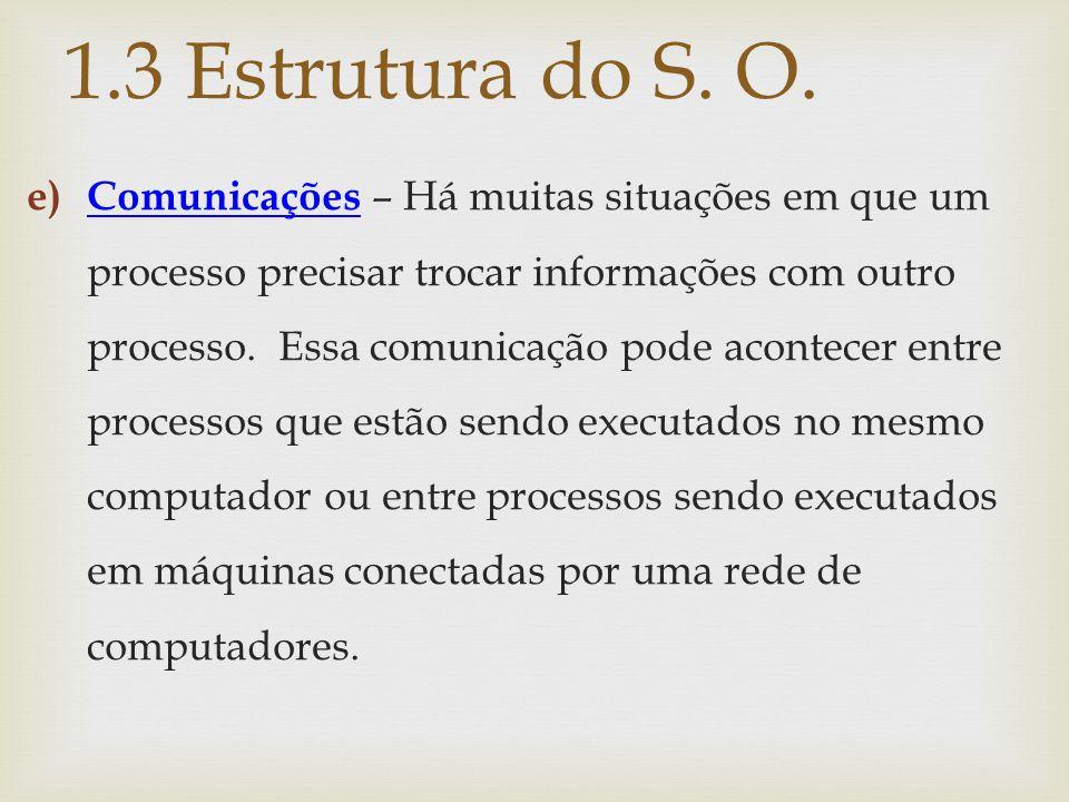 e) Comunicações – Há muitas situações em que um processo precisar trocar informações com outro processo. Essa comunicação pode acontecer entre process
